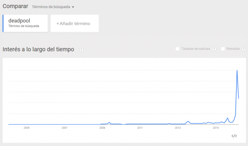 Masacre Google Trends