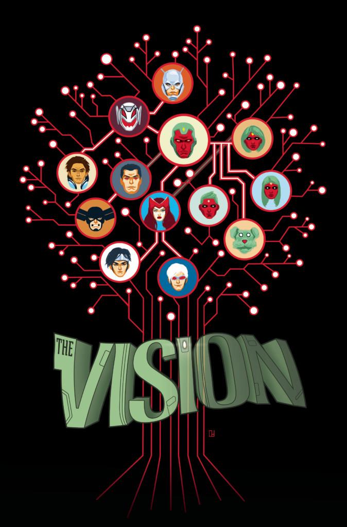 la visión hc